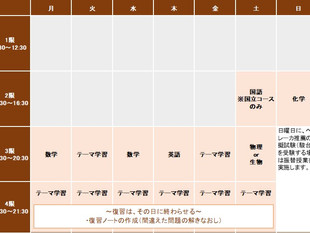 医学部コース(高3)