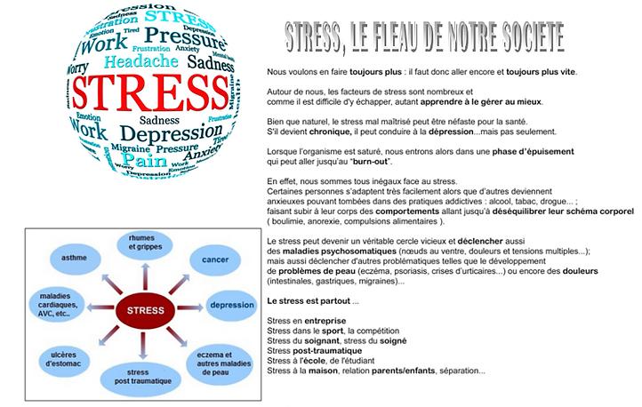 Le stress, fléau de notre société