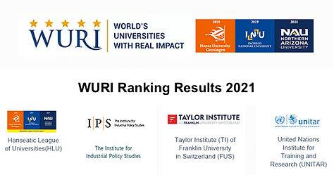 WURI Rankings 2021