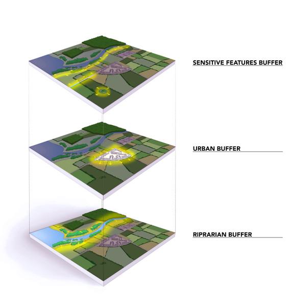 Landscape Buffers
