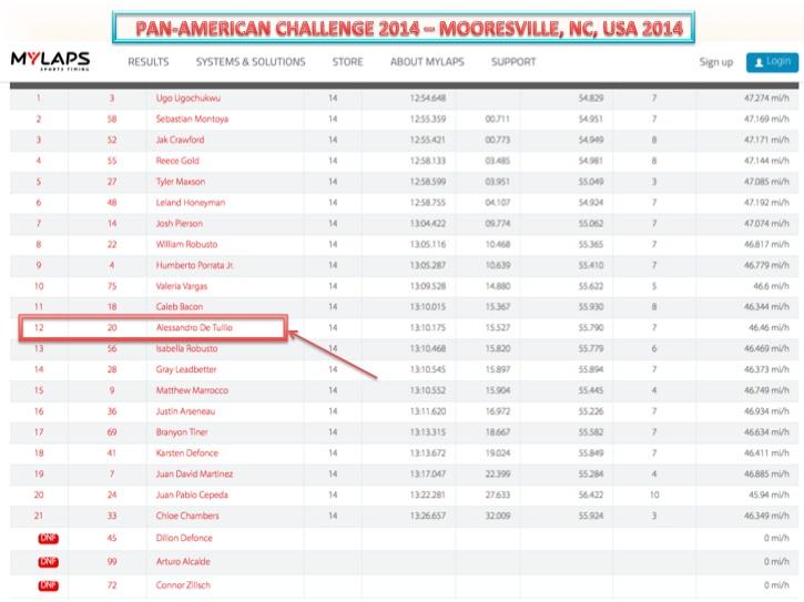 2014 PAN-AMERICAN CHALLENGE.jpg