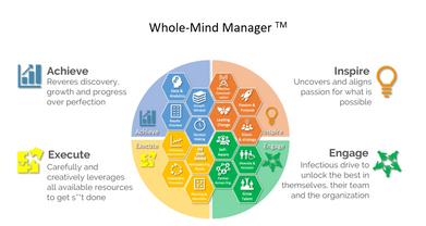 Whole-Mind Manager™