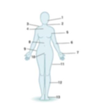 donna illustrazione numeri zone (FILEmin
