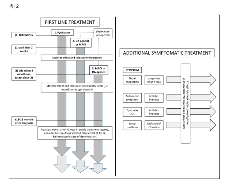 chinese consensus guideline image 2.png