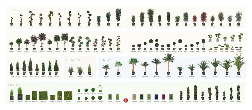 AWFATE-Preserved Trees-Catalog Enlarged.