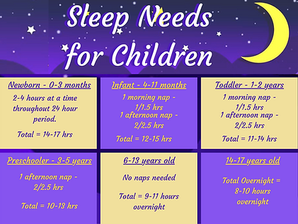 20 Sleep Needs Chart.png