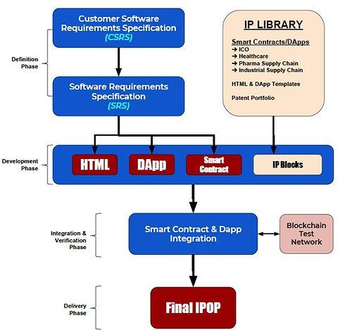 IPOP Diagram.jpg