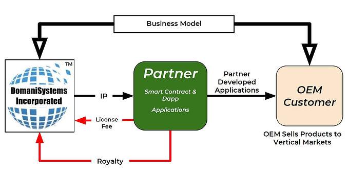 business model.JPG
