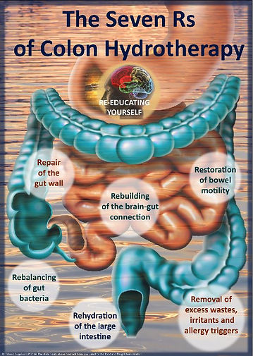 Colon-Hydrotherpay-7rs.jpg