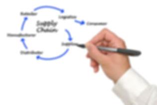 Supply Chain Management.jpg