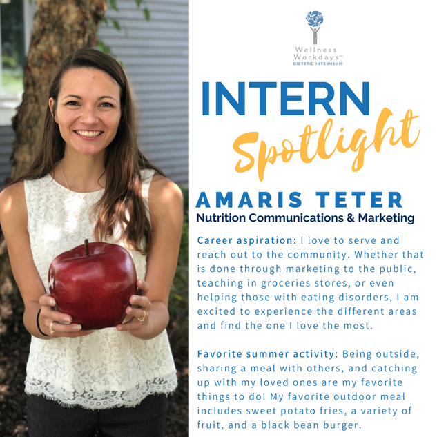 Intern Spotlight for WWDI