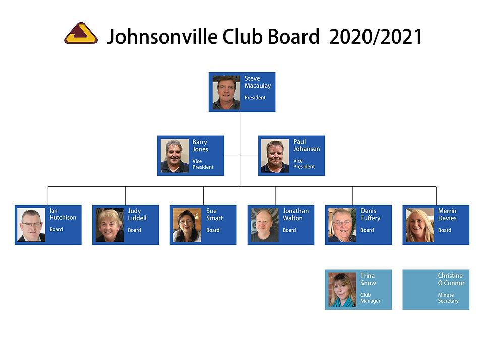 Board 2021.jpg
