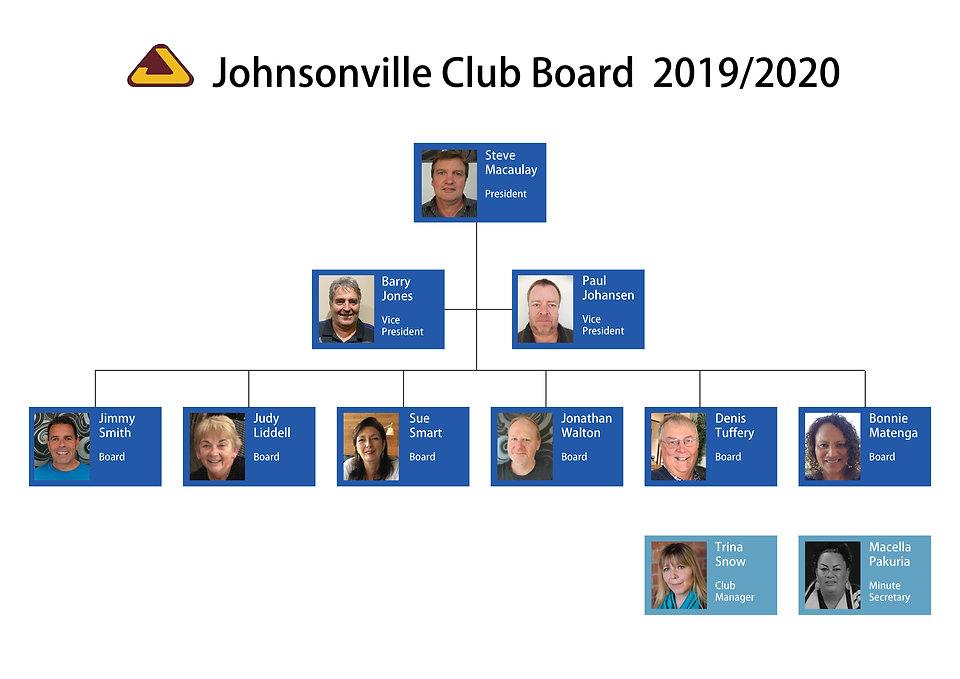 Board 2020.jpg