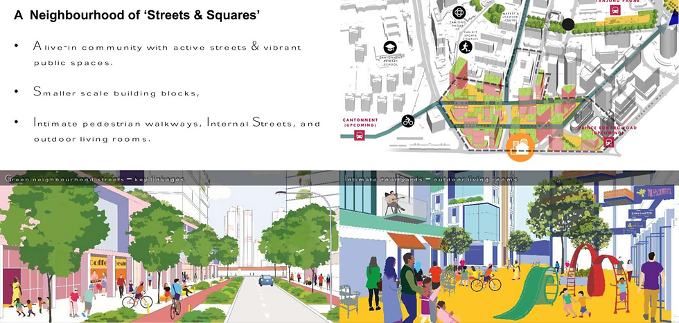 Vision for anson Precinct.png