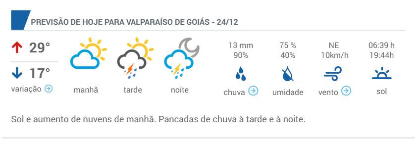 Previsão do tempo em Valparaíso nesta véspera de Natal