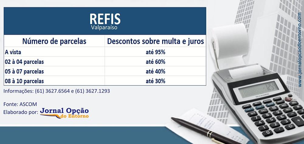 REFIS Valparaíso