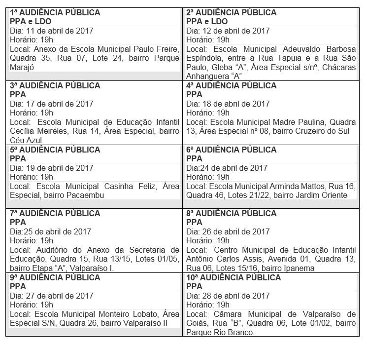 Calendário de Audiências públicas para elaboração do PPA e da LDO de Valparaíso de Goiás