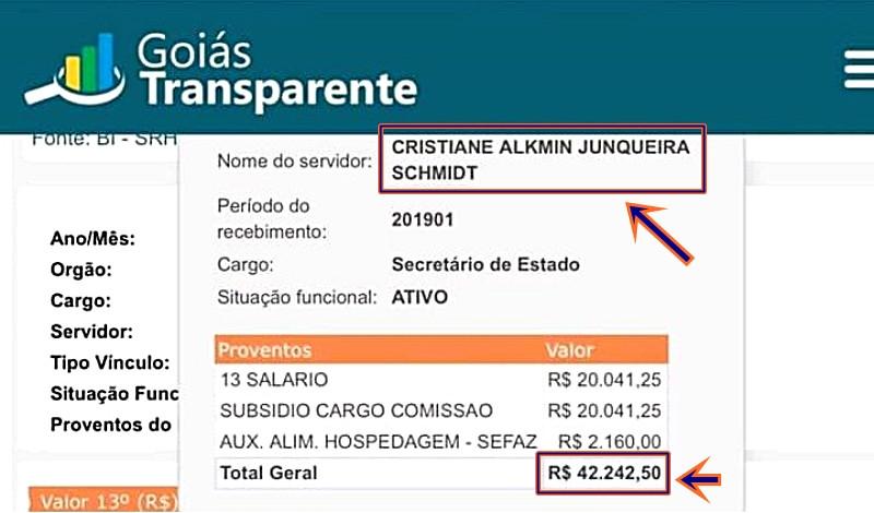Secretária do governo Caiado recebe supersalário de R$ 42 mil enquanto servidores e aposentados ainda amargam calote de dezembro