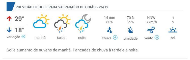 Previsão do tempo em Valparaíso nesta terça-feira
