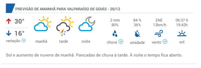 Clima em Valparaíso nesta quarta-feira