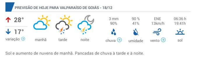 Clima – Em Valparaíso dia começa com tempo firme, mas o guarda-chuvas será necessário