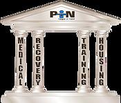 Pillars of PiN Ministry