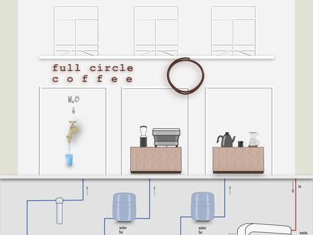 Water setup Full Circle Coffee & Wine