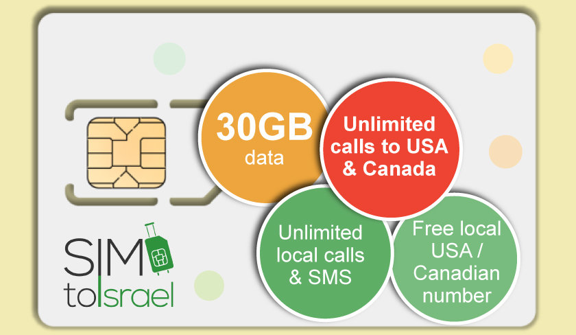 7 day-unlimited local calls&text+ local USA/Can num+unlimited calls to  USA/Can | simtoisrael