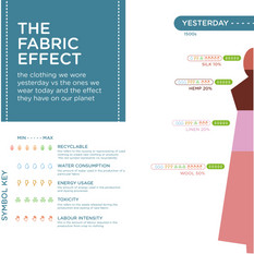 Can your wardrobe have a history?