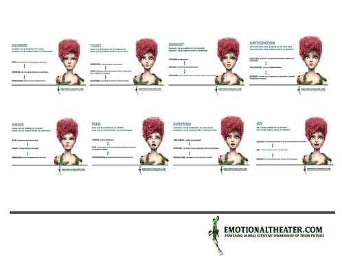 8 BASIC EMOTIONS RAMP/TAMP PRINTABLE PDF- THE QUEEN