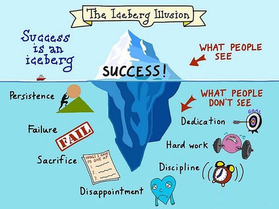 The iceberg illusion.jpg