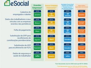 eSocial: Nota Orientativa 14/2019 – Utilização do Certificado Digital