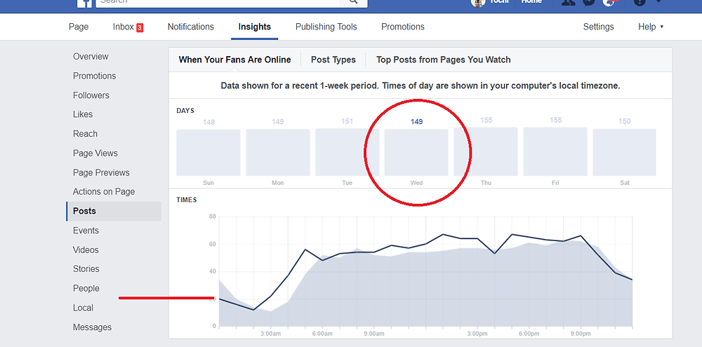 Facebook Insights blog YE Associates