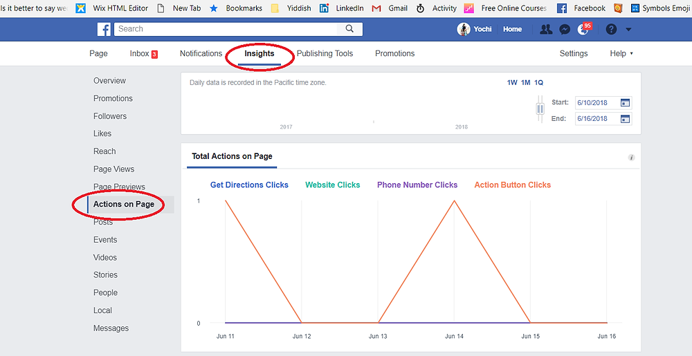 Facebook Insights YE Associates