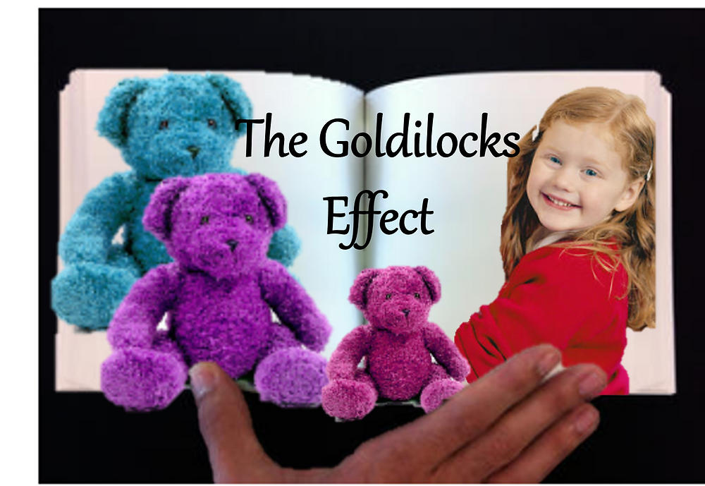 YEA! Marketing Marketing and the Goldilocks effect blog