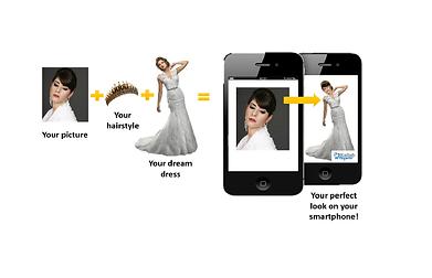 Full bridal computer-generated imaging example