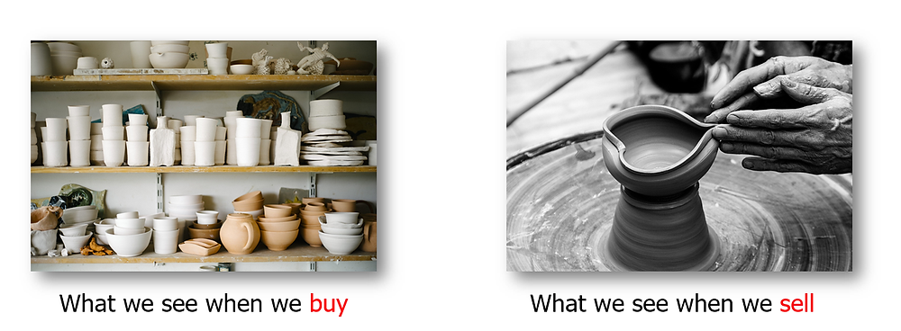 What we see when we buy and sell.  YE Associates
