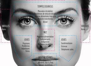 boutons sur le visage, face-mapping,  c'est quoi ?