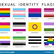 Las Religiones y la Sexualidad -ContemporaryFaith.com