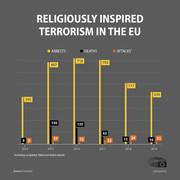 Terrorismo, genocidios y suicidios colec