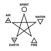 Magia y Brujería-ContemporaryFaith.com