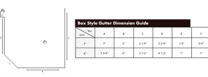 box gutter.jpg 2013-10-12-16_30_40.png