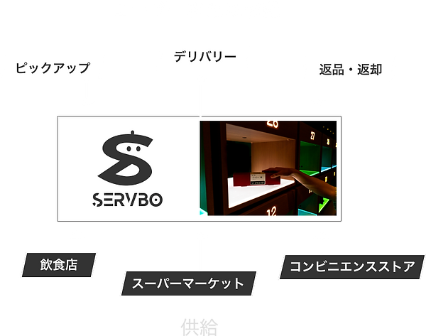 whats_servbo_image.png