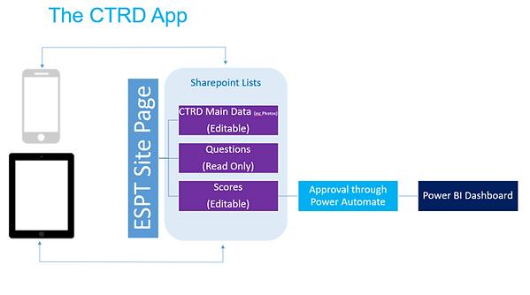 CTRD App.png