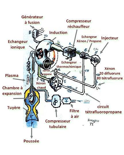 reacteur-fluor_181219.jpg