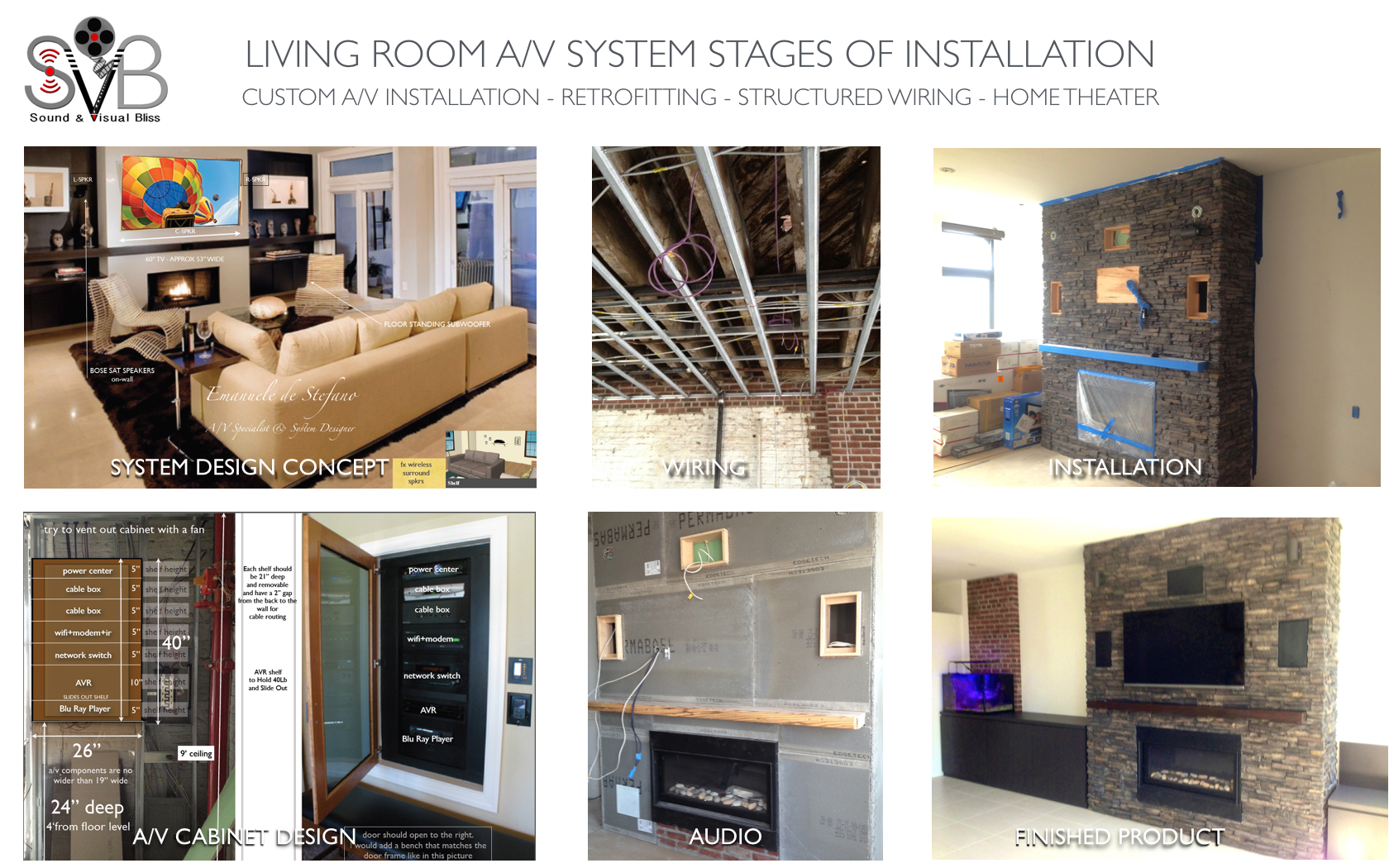 AV DESIGN AND INSTALLATION