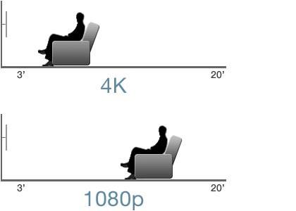 4k-1080P Viewing-Distance.jpg