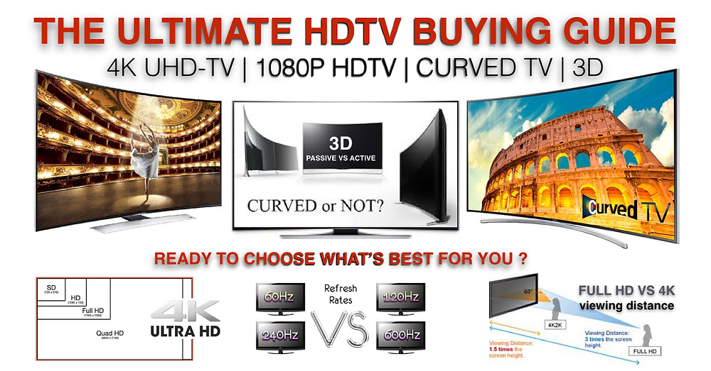 THE ULTIMATE HDTV BUYING GUIDE
