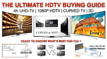 THE ULTIMATE HDTV BUYING GUIDE IS HERE... DON'T SHOP WITHOUT IT!