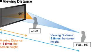1080p-4k Resolution-Viewing-distance.jpg